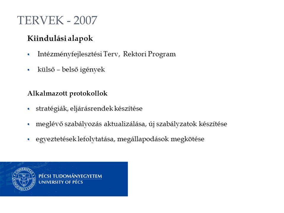 TERVEK - 2007 Kiindulási Kiindulási alapok  Intézményfejlesztési Terv, Rektori Program  külső – belső igények Alkalmazott protokollok  stratégiák, eljárásrendek készítése  meglévő szabályozás aktualizálása, új szabályzatok készítése  egyeztetések lefolytatása, megállapodások megkötése