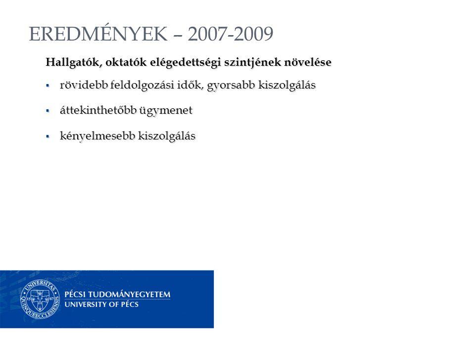 EREDMÉNYEK – 2007-2009 Hallgatók, oktatók elégedettségi szintjének növelése  rövidebb feldolgozási idők, gyorsabb kiszolgálás  áttekinthetőbb ügymenet  kényelmesebb kiszolgálás