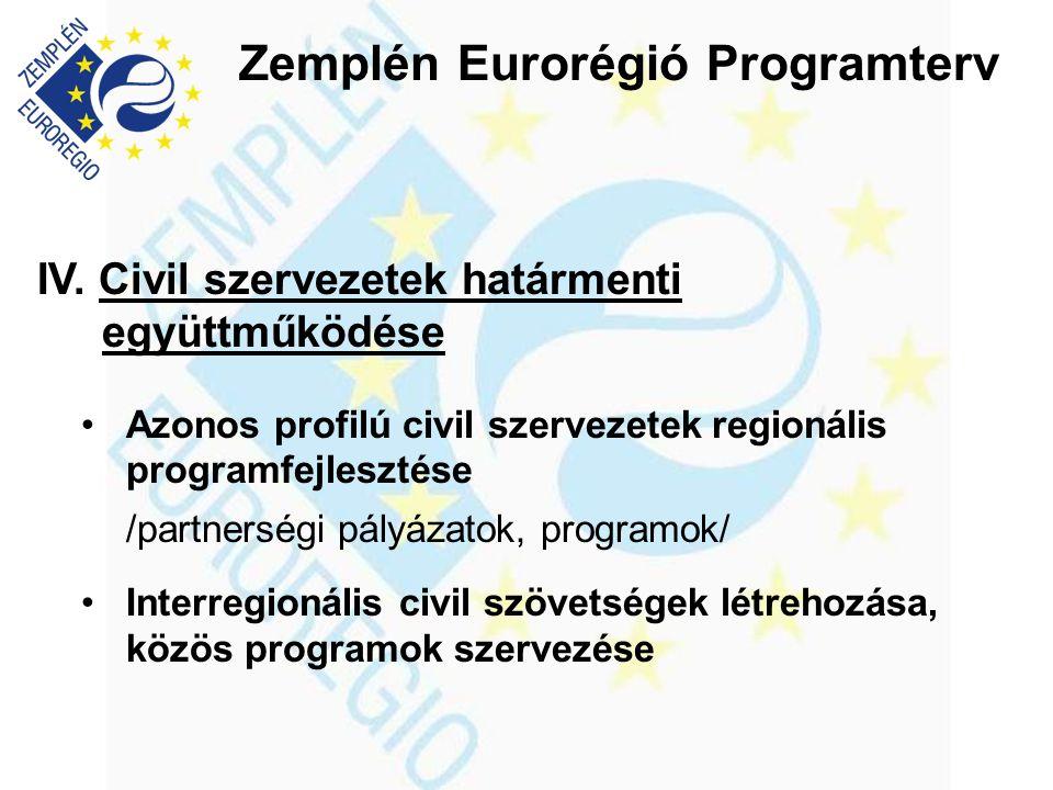 A Zemplén Eurorégió, a térség belső energiáira és határmenti helyzetére építve, hosszú távon biztosítsa az itt élők számára a minőségi élet feltételeit.