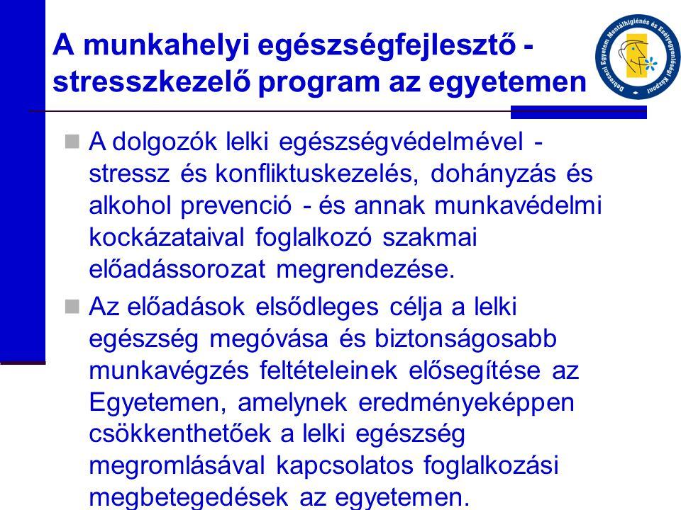 A munkahelyi egészségfejlesztő - stresszkezelő program az egyetemen  A dolgozók lelki egészségvédelmével - stressz és konfliktuskezelés, dohányzás és alkohol prevenció - és annak munkavédelmi kockázataival foglalkozó szakmai előadássorozat megrendezése.
