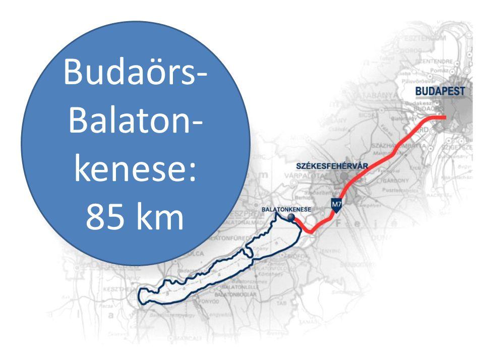 Budaörs- Balaton- kenese: 85 km