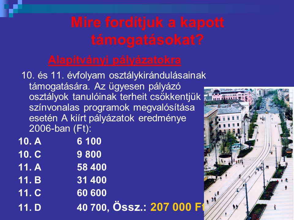 Mire fordítjuk a kapott támogatásokat? Alapítványi pályázatokra 10. és 11. évfolyam osztálykirándulásainak támogatására. Az ügyesen pályázó osztályok