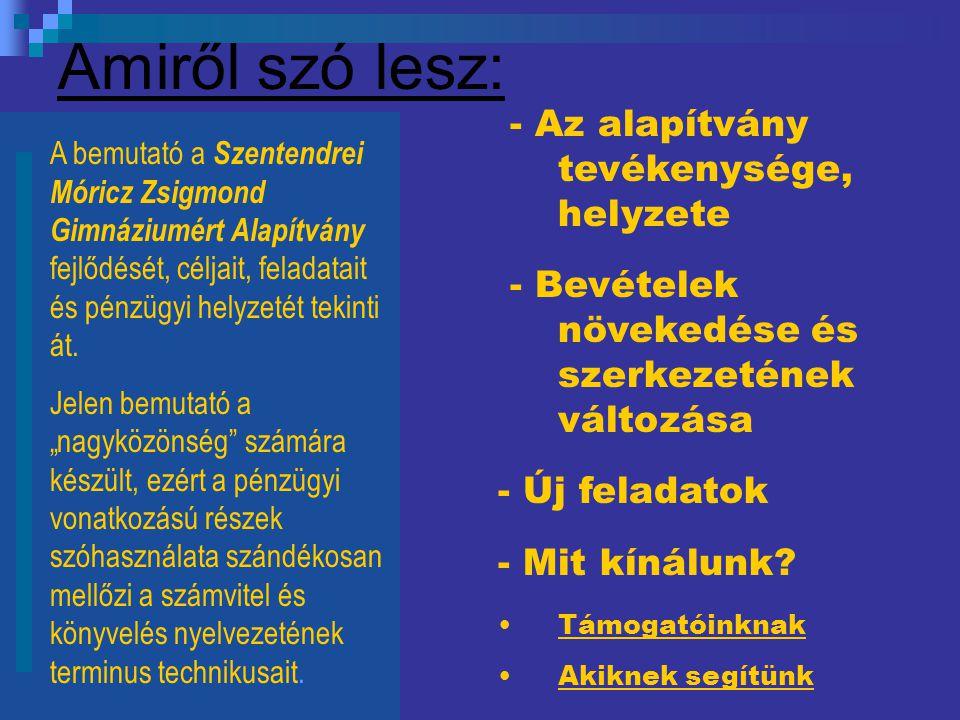 Amiről szó lesz: A bemutató a Szentendrei Móricz Zsigmond Gimnáziumért Alapítvány fejlődését, céljait, feladatait és pénzügyi helyzetét tekinti át.