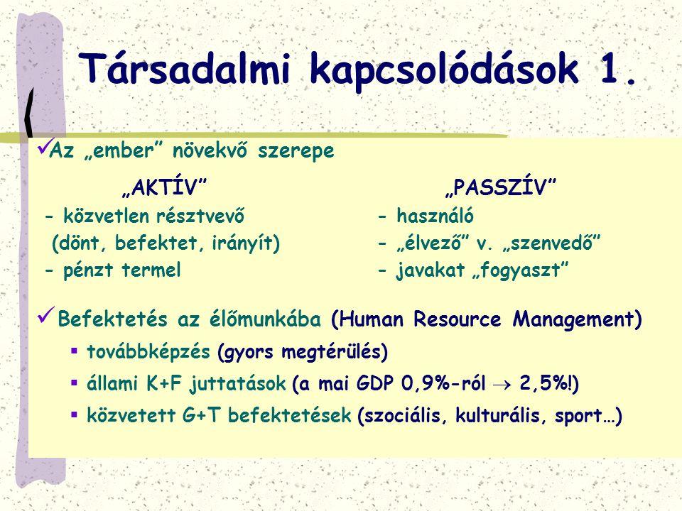 """Társadalmi kapcsolódások 1.  Az """"ember"""" növekvő szerepe """"AKTÍV"""" """"PASSZÍV"""" - közvetlen résztvevő - használó (dönt, befektet, irányít) - """"élvező"""" v. """"s"""