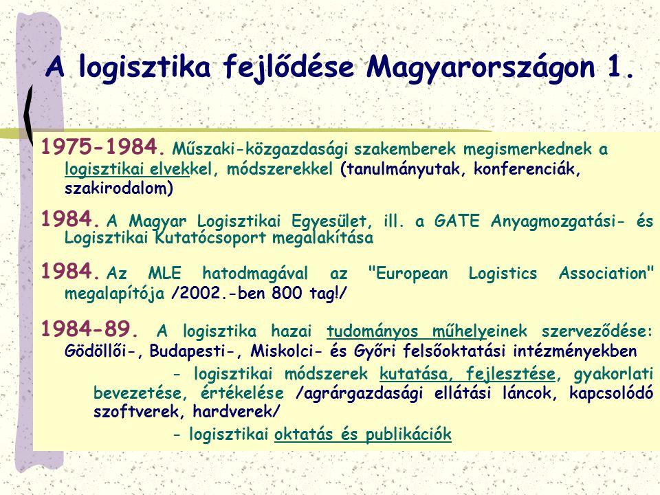 A logisztika fejlődése Magyarországon 1. 1975-1984. Műszaki-közgazdasági szakemberek megismerkednek a logisztikai elvekkel, módszerekkel (tanulmányuta