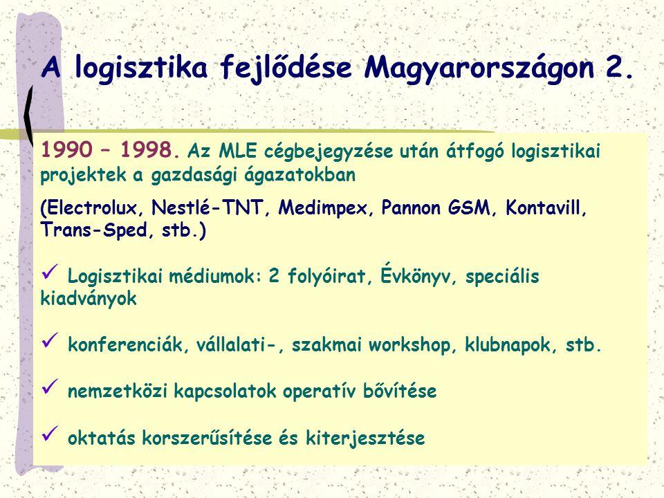 A logisztika fejlődése Magyarországon 2. 1990 – 1998. Az MLE cégbejegyzése után átfogó logisztikai projektek a gazdasági ágazatokban (Electrolux, Nest
