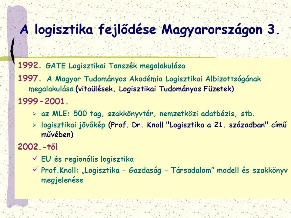 A logisztika fejlődése Magyarországon 3. 1992. GATE Logisztikai Tanszék megalakulása 1997. A Magyar Tudományos Akadémia Logisztikai Albizottságának me