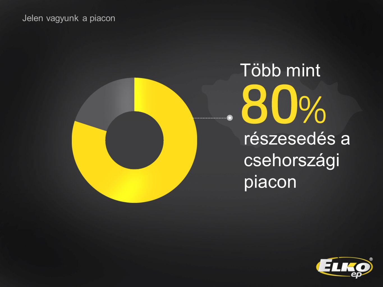 részesedés a csehországi piacon Jelen vagyunk a piacon Több mint
