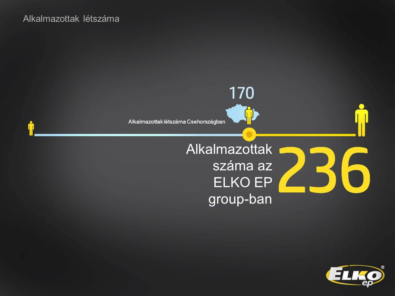 Alkalmazottak létszáma Alkalmazottak száma az ELKO EP group-ban Alkalmazottak létszáma Csehországban