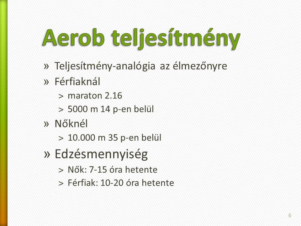 » Teljesítmény-analógia az élmezőnyre » Férfiaknál ˃maraton 2.16 ˃5000 m 14 p-en belül » Nőknél ˃10.000 m 35 p-en belül » Edzésmennyiség ˃Nők: 7-15 ór