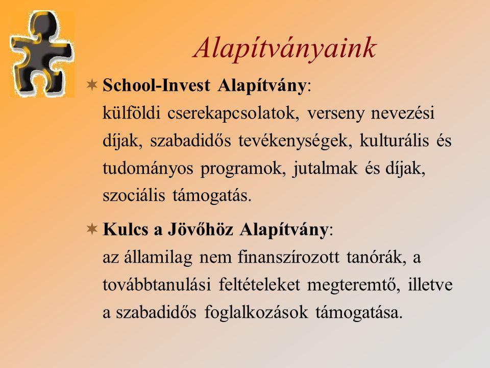 Alapítványaink  School-Invest Alapítvány: külföldi cserekapcsolatok, verseny nevezési díjak, szabadidős tevékenységek, kulturális és tudományos progr