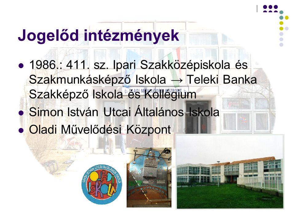 Jogelőd intézmények  1986.: 411.sz.