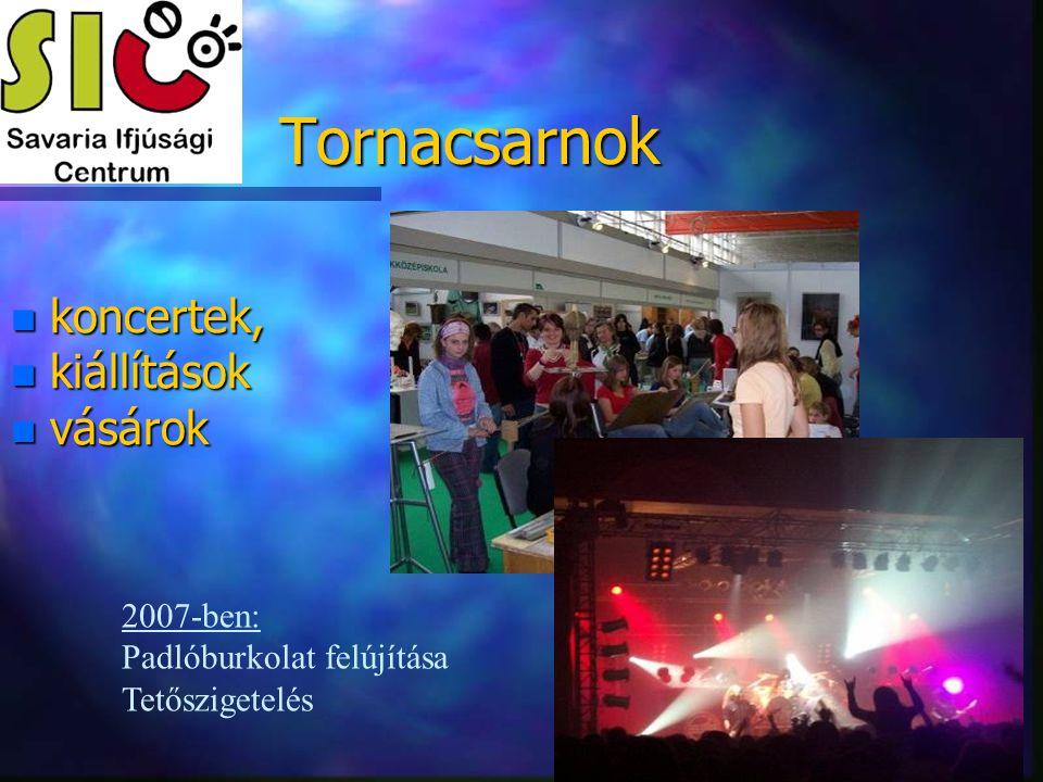 Tornacsarnok n koncertek, n kiállítások n vásárok 2007-ben: Padlóburkolat felújítása Tetőszigetelés