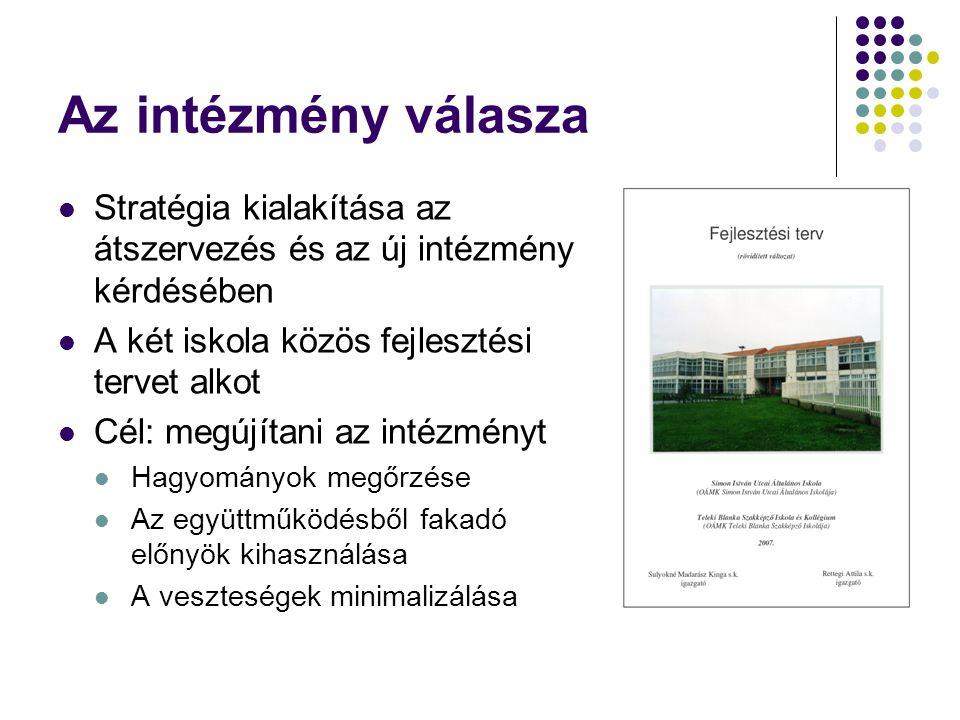 Lehetőségek, távlati törekvések  Az oktatás és a közművelődés kapcsolatának erősítése  Erőteljesebb nyitás a városrész felé (agoraszerű működés, lakótelepi programok)  Webes megjelenés folyamatos fejlesztése  Átfogó minőségbiztosítás  Tanműhely építése Oladon  Óvoda, kollégium?