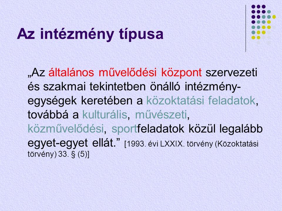 Könyvtár József Attila vers-, mese- és novellaíró pályázat 2007-ben: Kiterjesztve a középiskolás korosztályra