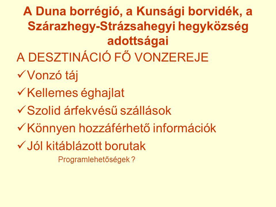 A Duna borrégió, a Kunsági borvidék, a Szárazhegy-Strázsahegyi hegyközség adottságai A DESZTINÁCIÓ FŐ VONZEREJE  Vonzó táj  Kellemes éghajlat  Szolid árfekvésű szállások  Könnyen hozzáférhető információk  Jól kitáblázott borutak Programlehetőségek ?