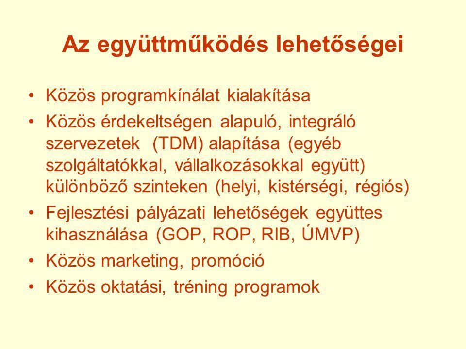 Az együttműködés lehetőségei •Közös programkínálat kialakítása •Közös érdekeltségen alapuló, integráló szervezetek (TDM) alapítása (egyéb szolgáltatókkal, vállalkozásokkal együtt) különböző szinteken (helyi, kistérségi, régiós) •Fejlesztési pályázati lehetőségek együttes kihasználása (GOP, ROP, RIB, ÚMVP) •Közös marketing, promóció •Közös oktatási, tréning programok