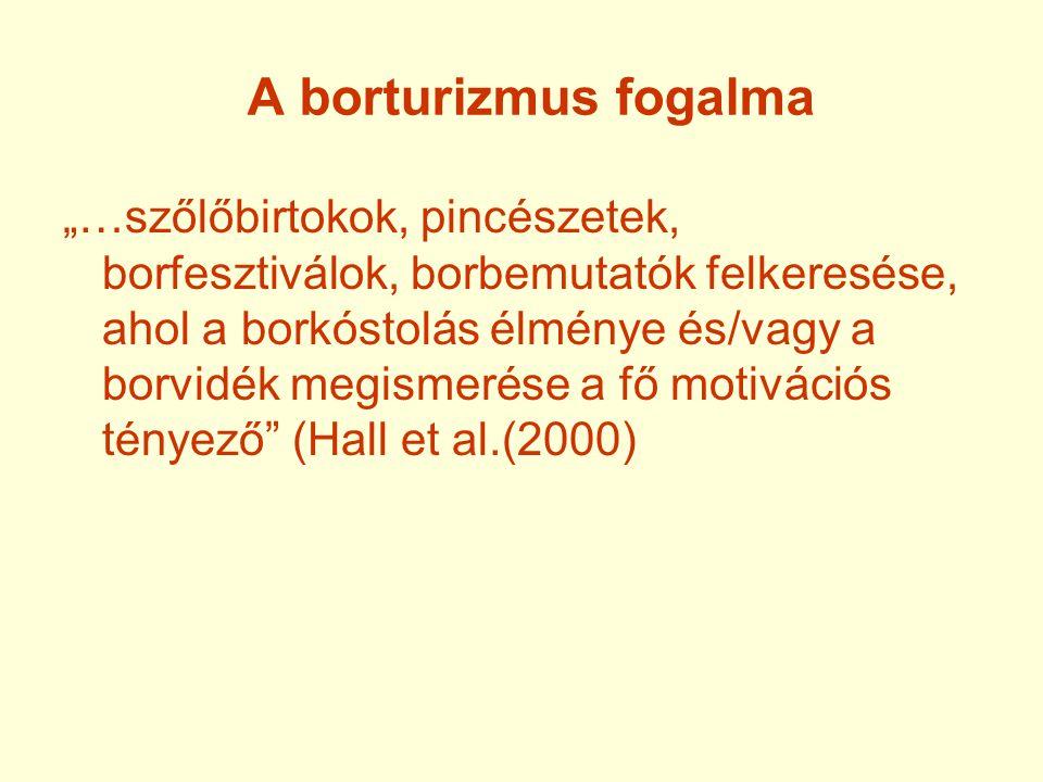 """A borturizmus fogalma """"…szőlőbirtokok, pincészetek, borfesztiválok, borbemutatók felkeresése, ahol a borkóstolás élménye és/vagy a borvidék megismerése a fő motivációs tényező (Hall et al.(2000)"""