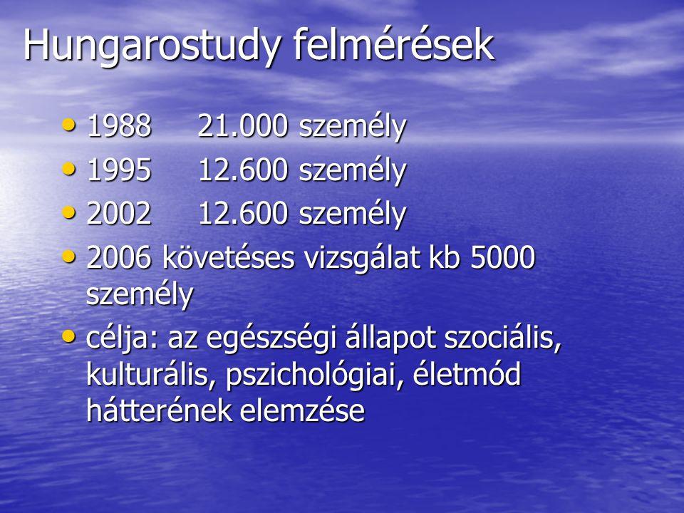 Hungarostudy felmérések • 198821.000 személy • 199512.600 személy • 200212.600 személy • 2006 követéses vizsgálat kb 5000 személy • célja: az egészség