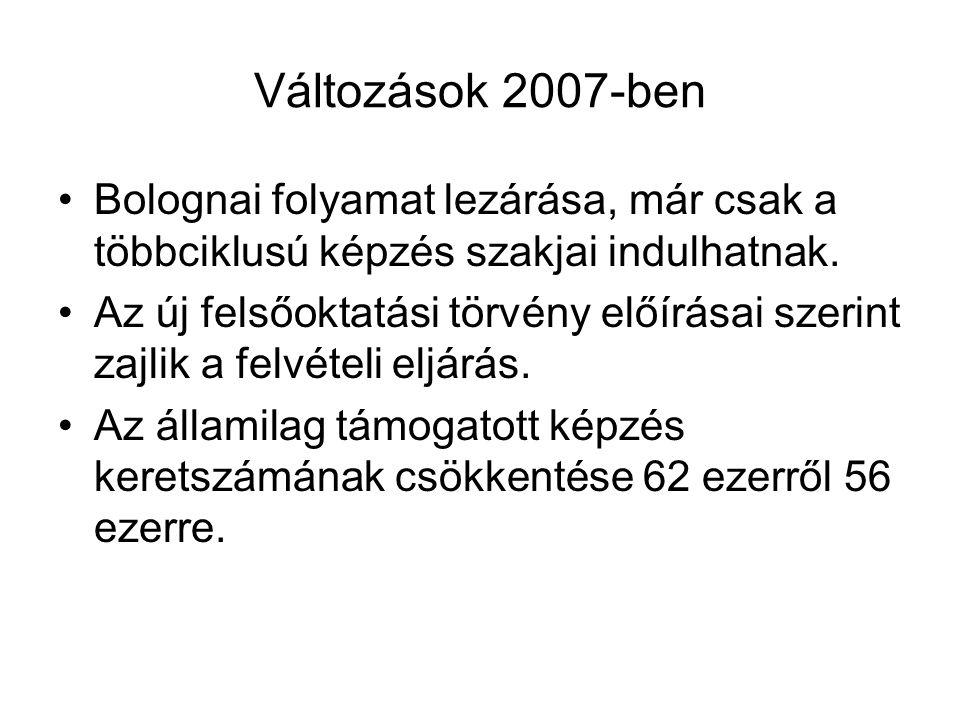 Változások 2007-ben •Bolognai folyamat lezárása, már csak a többciklusú képzés szakjai indulhatnak. •Az új felsőoktatási törvény előírásai szerint zaj