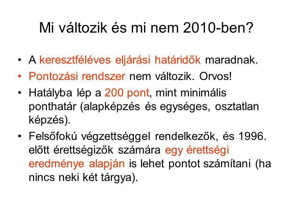 Mi változik és mi nem 2010-ben? •A keresztféléves eljárási határidők maradnak. •Pontozási rendszer nem változik. Orvos! •Hatályba lép a 200 pont, mint