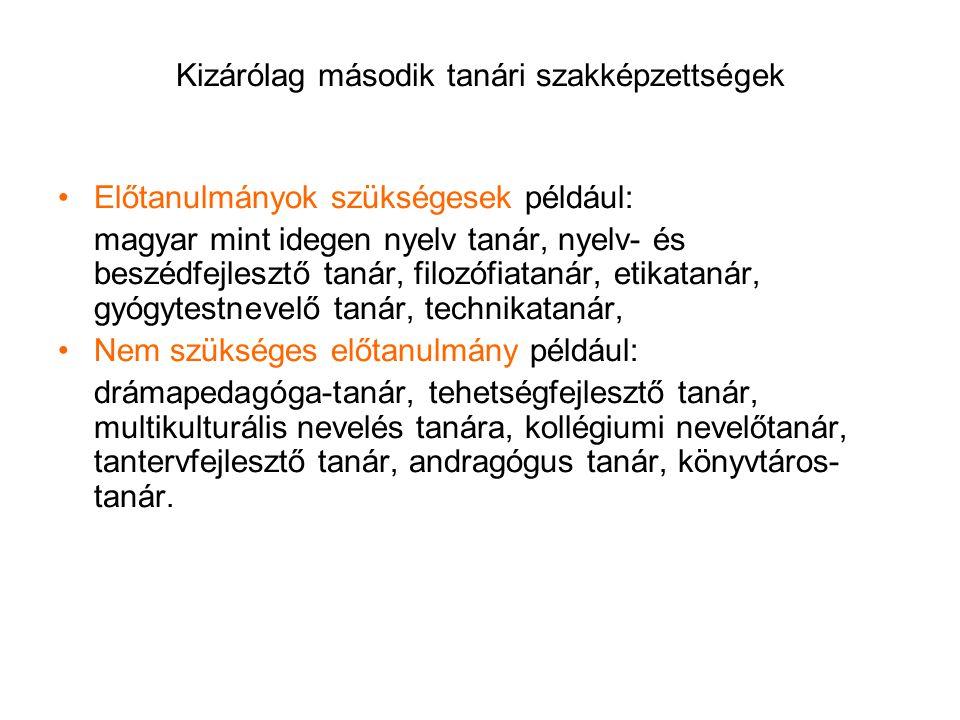 Kizárólag második tanári szakképzettségek •Előtanulmányok szükségesek például: magyar mint idegen nyelv tanár, nyelv- és beszédfejlesztő tanár, filozó