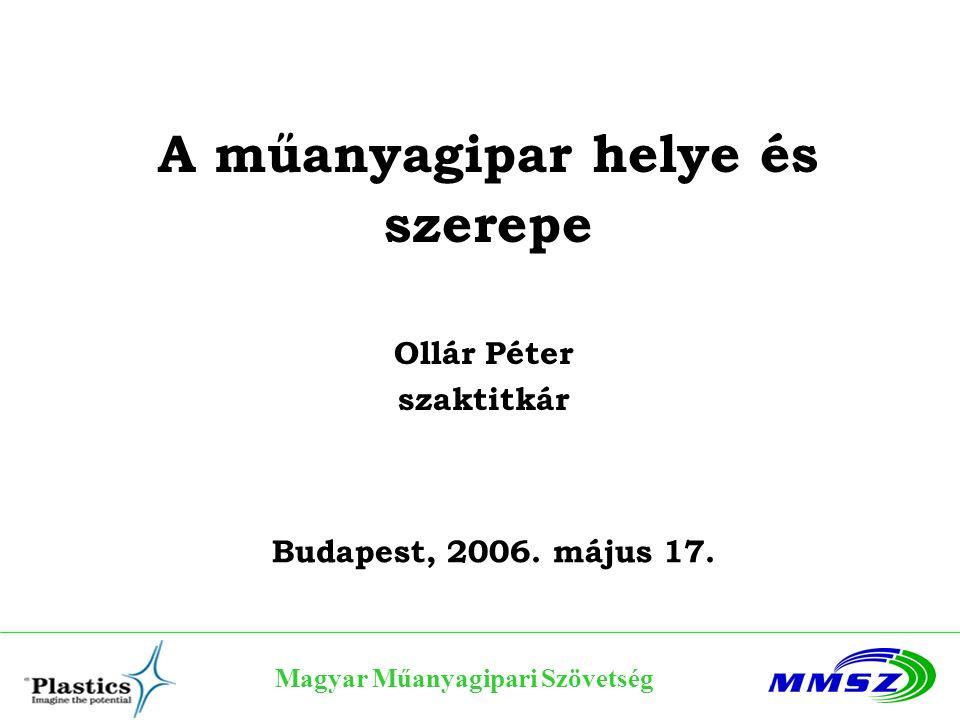 A műanyagipar helye és szerepe Ollár Péter szaktitkár Magyar Műanyagipari Szövetség Budapest, 2006. május 17.