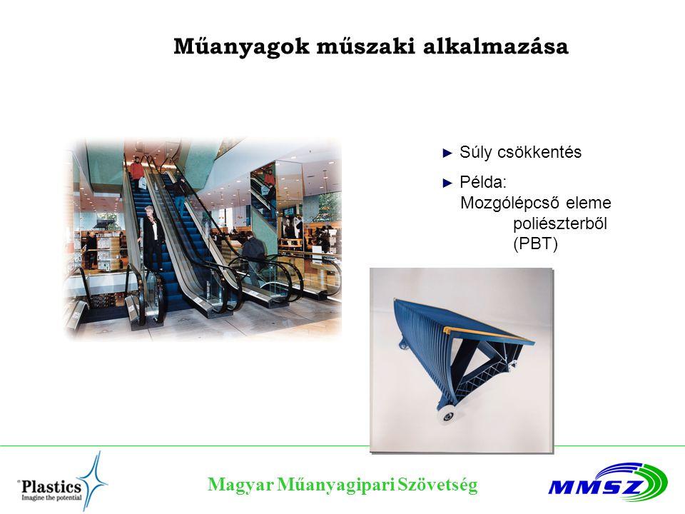 Magyar Műanyagipari Szövetség Műanyagok műszaki alkalmazása ► Súly csökkentés ► Példa: Mozgólépcső eleme poliészterből (PBT)