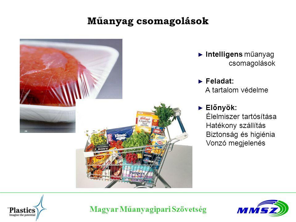 Magyar Műanyagipari Szövetség ► Intelligens műanyag csomagolások ► Feladat: A tartalom védelme ► Előnyök: Élelmiszer tartósítása Hatékony szállítás Bi
