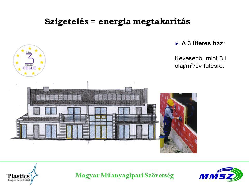 Magyar Műanyagipari Szövetség Szigetelés = energia megtakarítás ► A 3 literes ház: Kevesebb, mint 3 l olaj/m 2 /év fűtésre.
