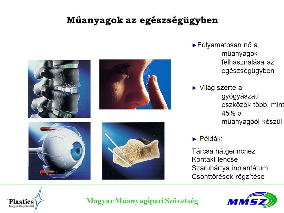 Magyar Műanyagipari Szövetség Műanyagok az egészségügyben ► Folyamatosan nő a műanyagok felhasználása az egészségügyben ► Világ szerte a gyógyászati e
