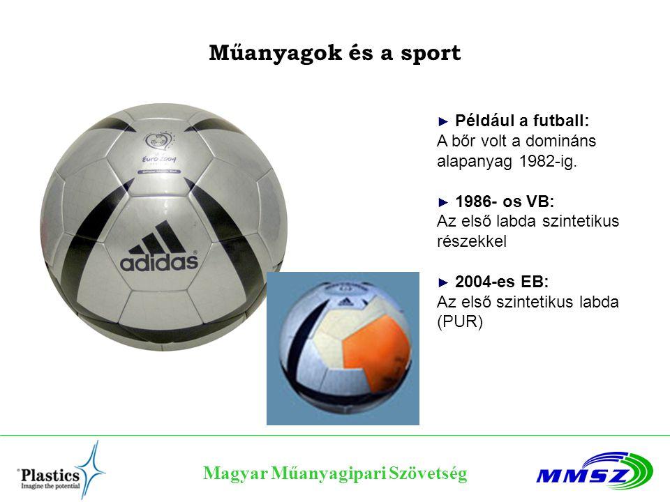 Magyar Műanyagipari Szövetség Műanyagok és a sport ► Például a futball: A bőr volt a domináns alapanyag 1982-ig. ► 1986- os VB: Az első labda szinteti