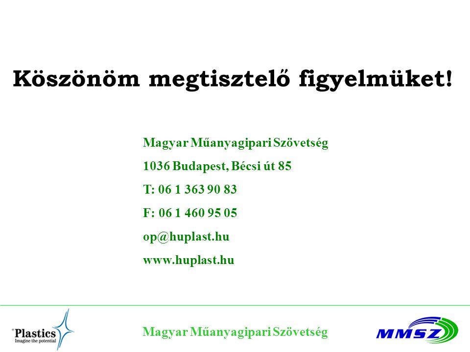 Magyar Műanyagipari Szövetség Köszönöm megtisztelő figyelmüket! Magyar Műanyagipari Szövetség 1036 Budapest, Bécsi út 85 T: 06 1 363 90 83 F: 06 1 460
