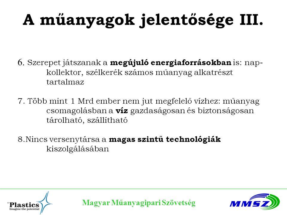 Magyar Műanyagipari Szövetség A műanyagok jelentősége III. 6. Szerepet játszanak a megújuló energiaforrásokban is: nap- kollektor, szélkerék számos mű