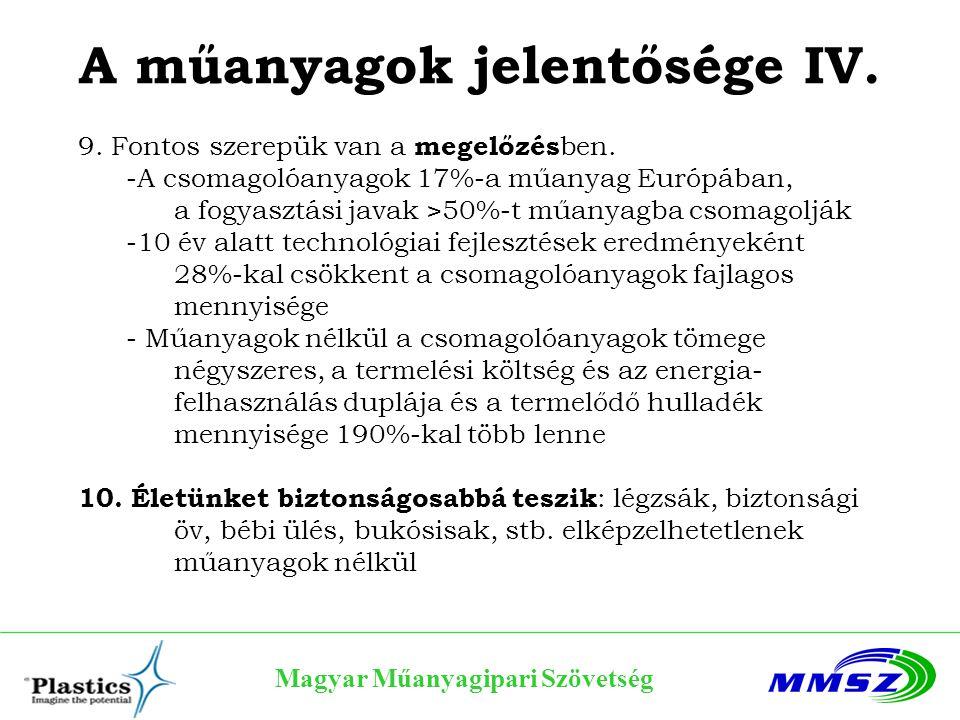 Magyar Műanyagipari Szövetség A műanyagok jelentősége IV. 9. Fontos szerepük van a megelőzés ben. -A csomagolóanyagok 17%-a műanyag Európában, a fogya