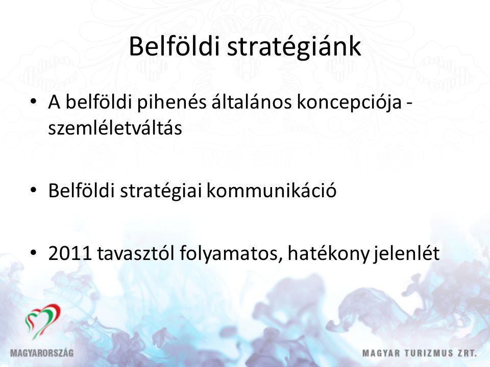 Belföldi stratégiánk • A belföldi pihenés általános koncepciója - szemléletváltás • Belföldi stratégiai kommunikáció • 2011 tavasztól folyamatos, hatékony jelenlét