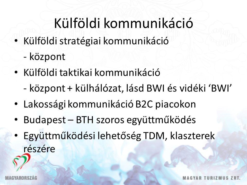 Külföldi kommunikáció • Külföldi stratégiai kommunikáció - központ • Külföldi taktikai kommunikáció - központ + külhálózat, lásd BWI és vidéki 'BWI' • Lakossági kommunikáció B2C piacokon • Budapest – BTH szoros együttműködés • Együttműködési lehetőség TDM, klaszterek részére