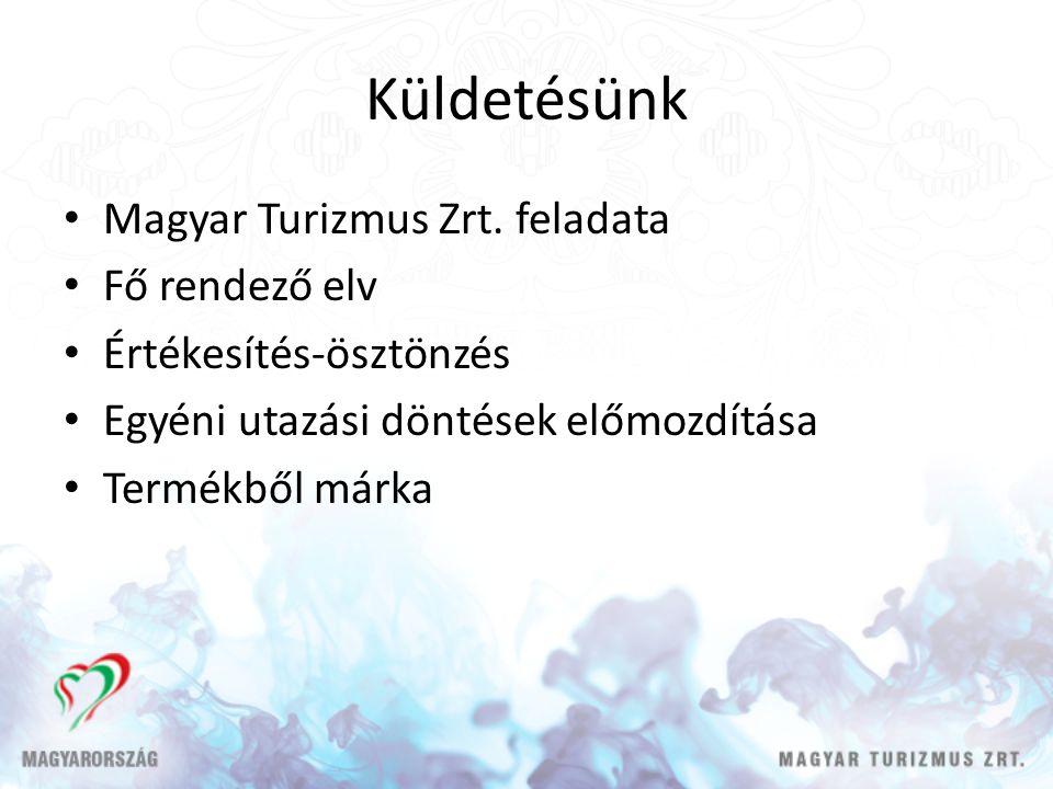 Küldetésünk • Magyar Turizmus Zrt.