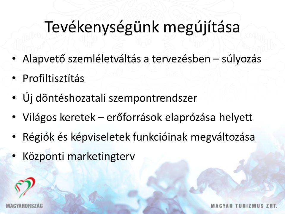 Külpiaci tevékenységünk • Gyors reagálás szükséges • Plusz források állnak rendelkezésre • Minden piacon több forrás a szakmai tevékenységre • Misszióvezető folyamatos tájékoztatása • Együttműködés a KÜM-mel, magyar társintézményekkel