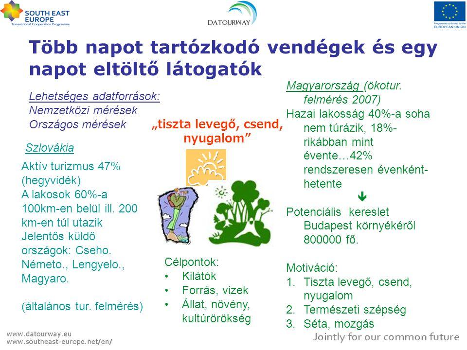 Több napot tartózkodó vendégek és egy napot eltöltő látogatók Lehetséges adatforrások: Nemzetközi mérések Országos mérések Szlovákia Magyarország (öko