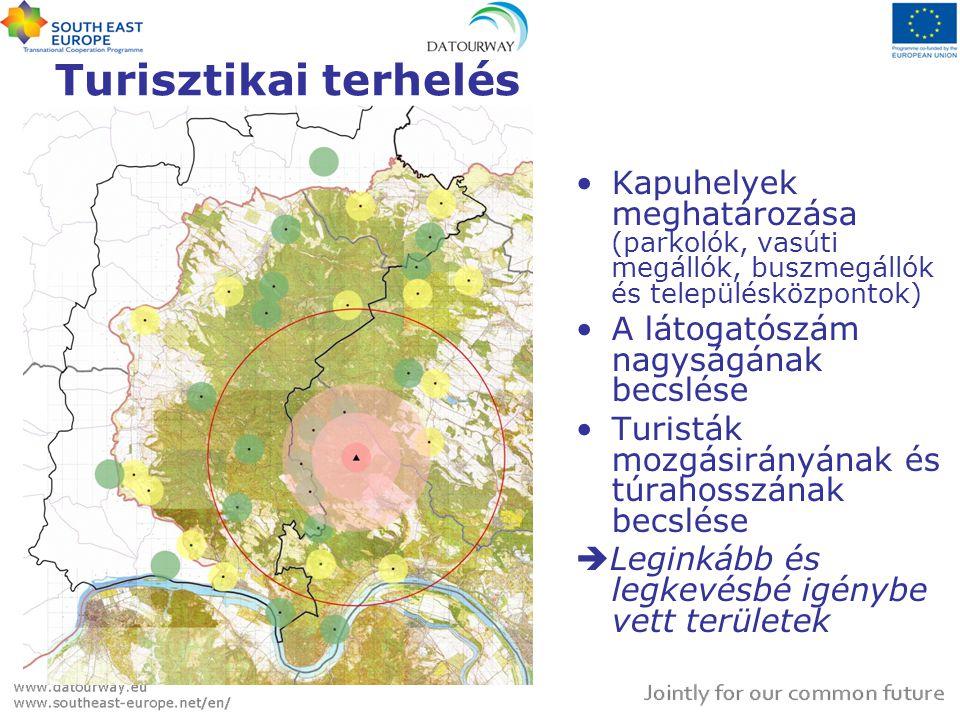 Turisztikai terhelés •Kapuhelyek meghatározása (parkolók, vasúti megállók, buszmegállók és településközpontok) •A látogatószám nagyságának becslése •T