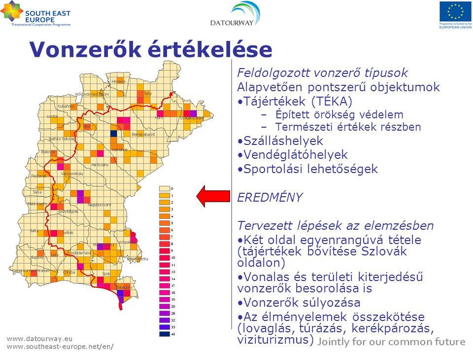Turisztikai kínálati adatgyűjtés nehézségei Hivatalos turisztikai statisztikai adatok nem megfelelőek, nem megbízhatóak, ill.
