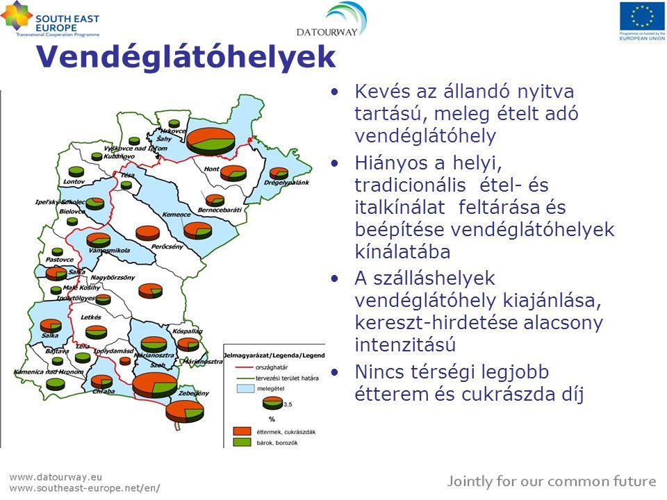 Helyi termékek •Gazdag kínálat a magyar oldalon •Prospektus van, internetes egységes megjelenés nincs •Piacra vitel, illetve a széleskörű helyi szélesebb körű értékesítés nem megoldott (pl.: helyi boltok, kiemelt turisztikai célpontok)