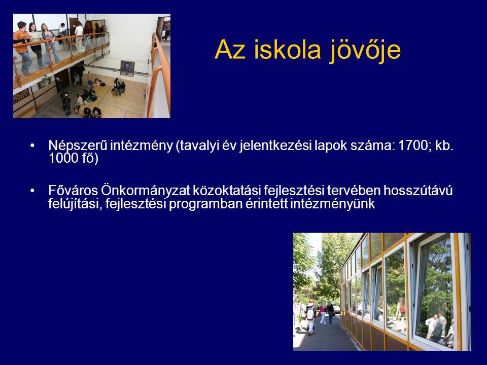 Az iskola jövője •Népszerű intézmény (tavalyi év jelentkezési lapok száma: 1700; kb. 1000 fő) •Főváros Önkormányzat közoktatási fejlesztési tervében h