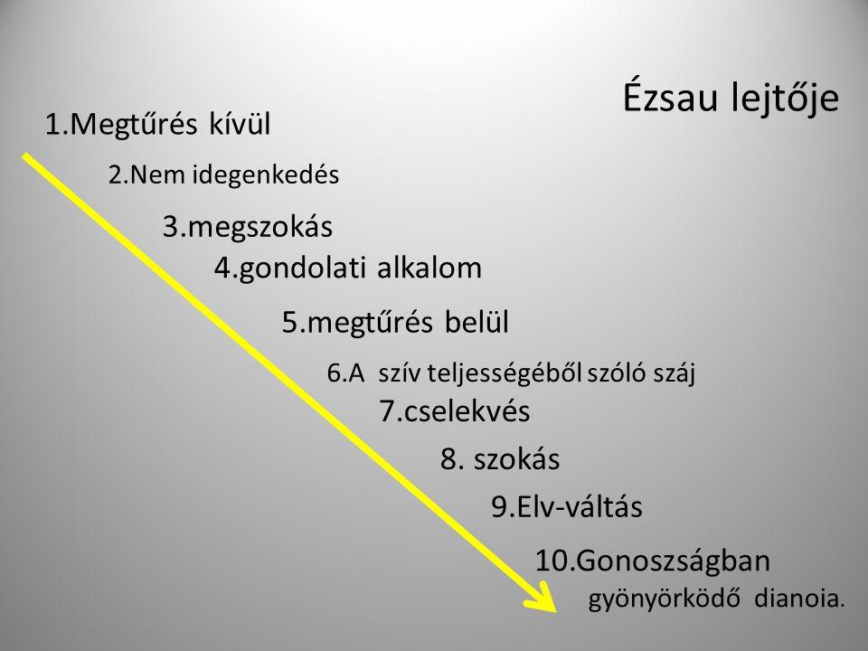 Ézsau lejtője 1.Megtűrés kívül 2.Nem idegenkedés 3.megszokás 4.gondolati alkalom 5.megtűrés belül 6.A szív teljességéből szóló száj 7.cselekvés 8. szo