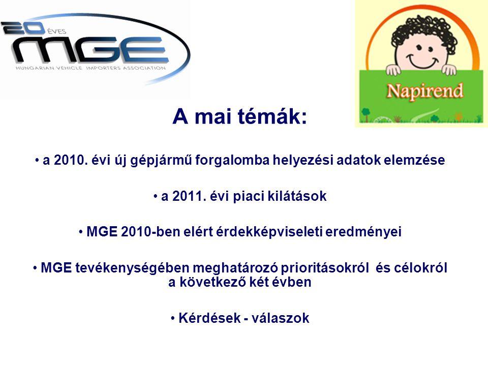 A mai témák: • a 2010. évi új gépjármű forgalomba helyezési adatok elemzése • a 2011.