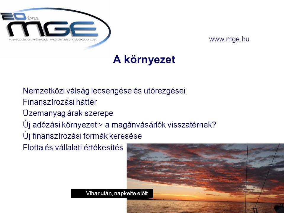 2011-es várakozásaink www.mge.hu Használtmotor piac nem csökkent 3772 db +1% vs.'09 +66% vs.