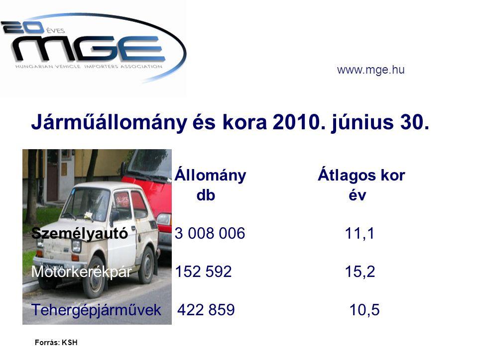 Járműállomány és kora 2010. június 30.