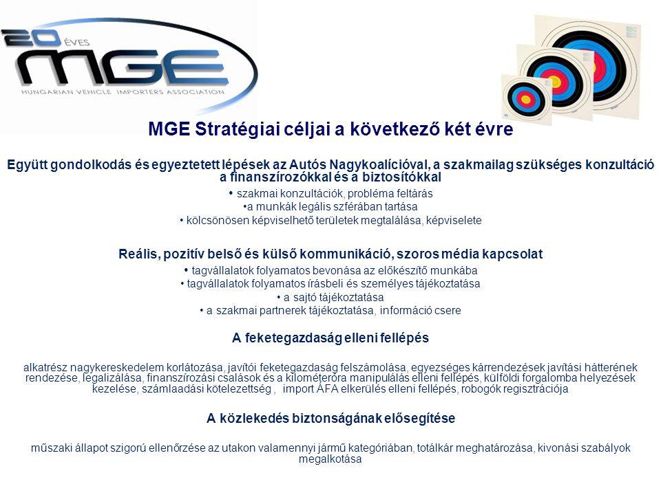 MGE Stratégiai céljai a következő két évre Együtt gondolkodás és egyeztetett lépések az Autós Nagykoalícióval, a szakmailag szükséges konzultáció a finanszírozókkal és a biztosítókkal • szakmai konzultációk, probléma feltárás •a munkák legális szférában tartása • kölcsönösen képviselhető területek megtalálása, képviselete Reális, pozitív belső és külső kommunikáció, szoros média kapcsolat • tagvállalatok folyamatos bevonása az előkészítő munkába • tagvállalatok folyamatos írásbeli és személyes tájékoztatása • a sajtó tájékoztatása • a szakmai partnerek tájékoztatása, információ csere A feketegazdaság elleni fellépés alkatrész nagykereskedelem korlátozása, javítói feketegazdaság felszámolása, egyezséges kárrendezések javítási hátterének rendezése, legalizálása, finanszírozási csalások és a kilométeróra manipulálás elleni fellépés, külföldi forgalomba helyezések kezelése, számlaadási kötelezettség, import ÁFA elkerülés elleni fellépés, robogók regisztrációja A közlekedés biztonságának elősegítése műszaki állapot szigorú ellenőrzése az utakon valamennyi jármű kategóriában, totálkár meghatározása, kivonási szabályok megalkotása