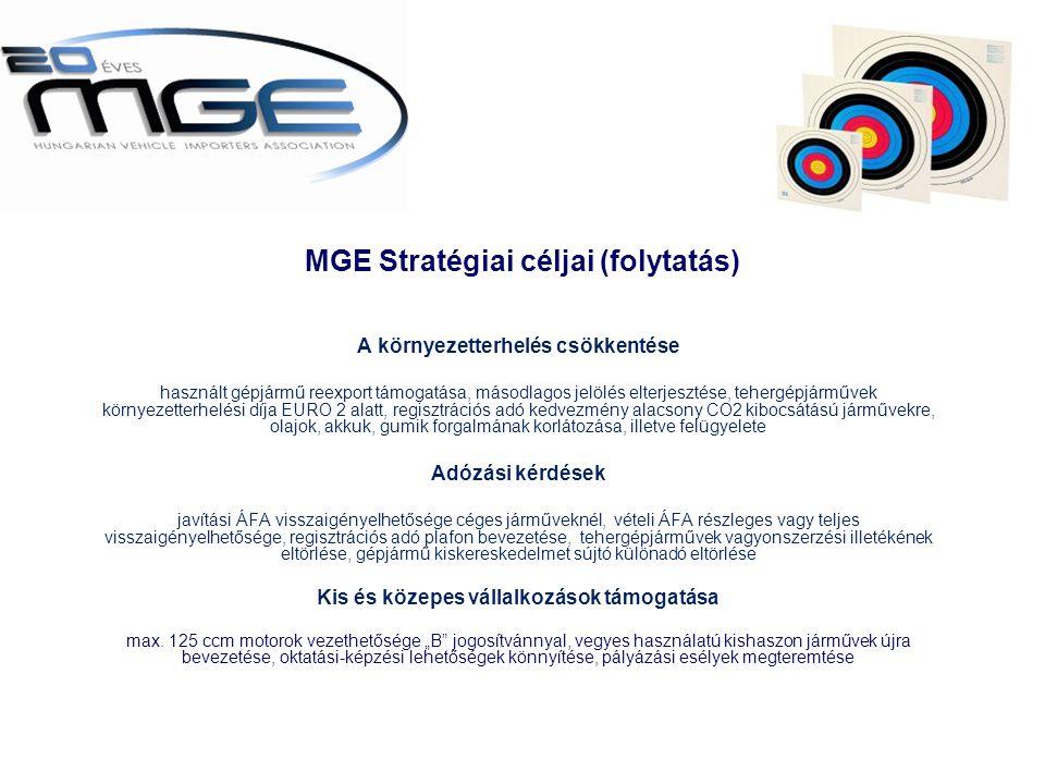 MGE Stratégiai céljai (folytatás) A környezetterhelés csökkentése használt gépjármű reexport támogatása, másodlagos jelölés elterjesztése, tehergépjárművek környezetterhelési díja EURO 2 alatt, regisztrációs adó kedvezmény alacsony CO2 kibocsátású járművekre, olajok, akkuk, gumik forgalmának korlátozása, illetve felügyelete Adózási kérdések javítási ÁFA visszaigényelhetősége céges járműveknél, vételi ÁFA részleges vagy teljes visszaigényelhetősége, regisztrációs adó plafon bevezetése, tehergépjárművek vagyonszerzési illetékének eltörlése, gépjármű kiskereskedelmet sújtó különadó eltörlése Kis és közepes vállalkozások támogatása max.